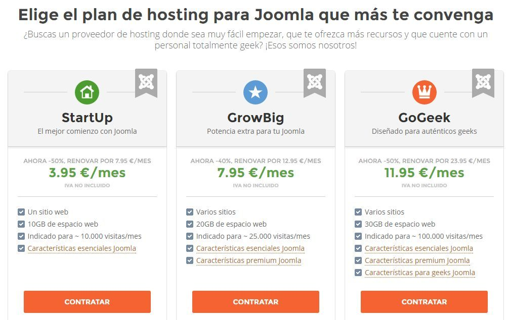 SiteGround-Hosting-Joomla-Precios