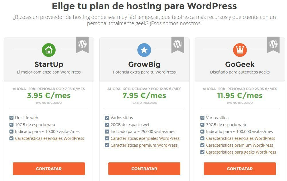 SiteGround-Hosting-WordPress-Precios