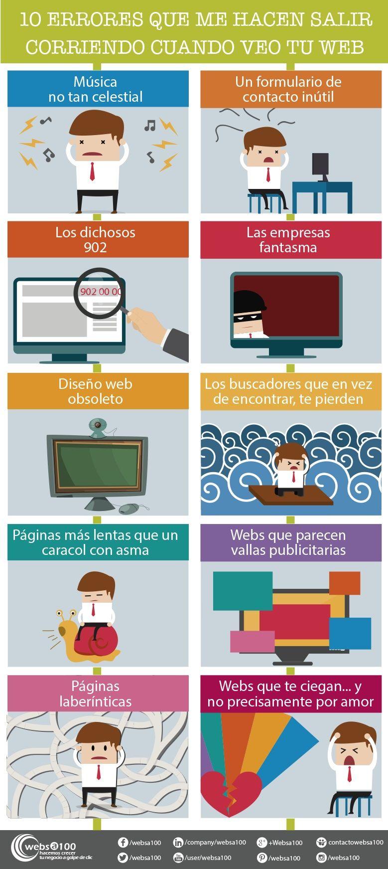 principios de usabilidad web infografia